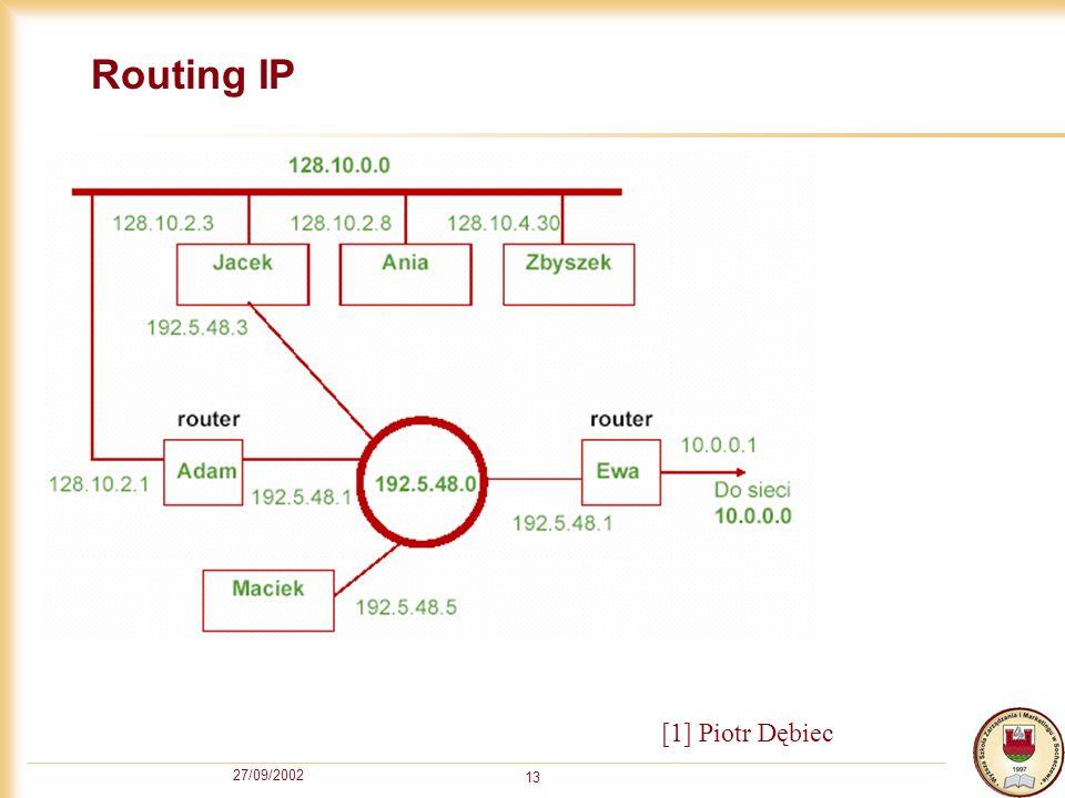 Routing IP [1] Piotr Dębiec 27/09/2002